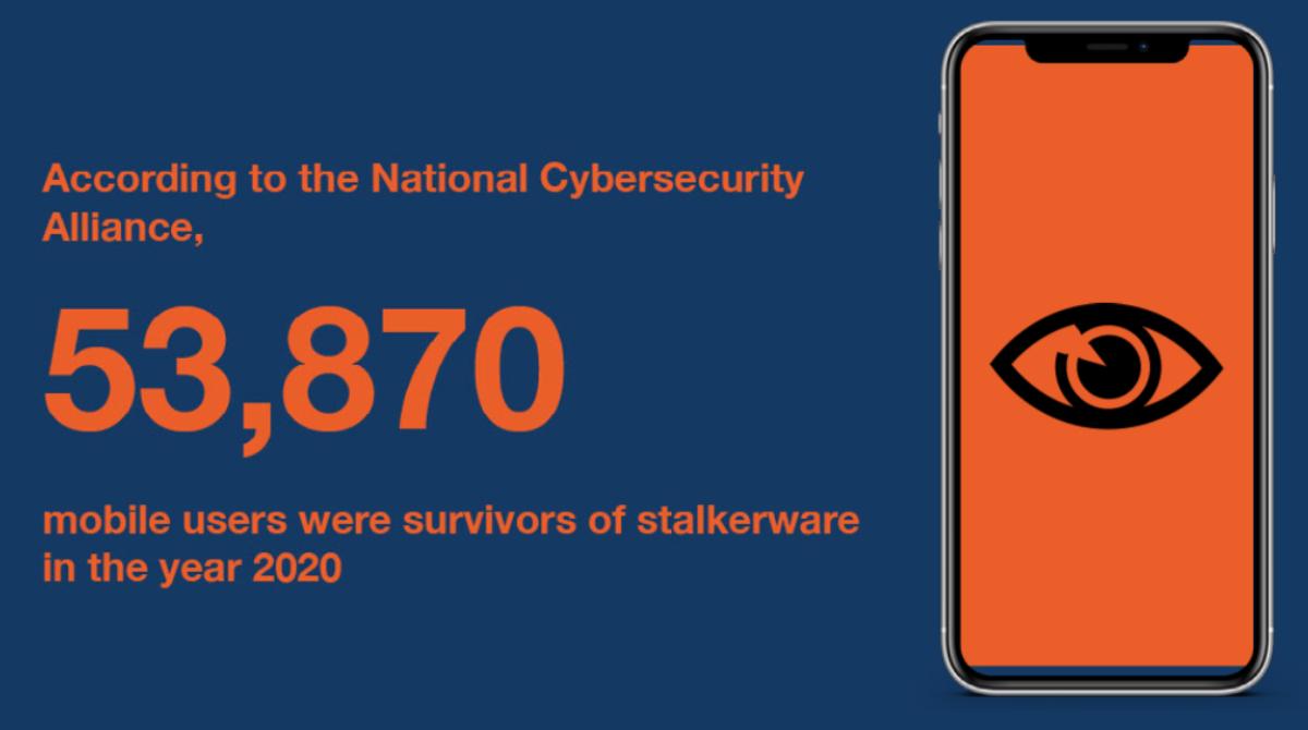 The Stranger in Your Phone:Stalkerware
